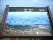 馬祖戰地之旅